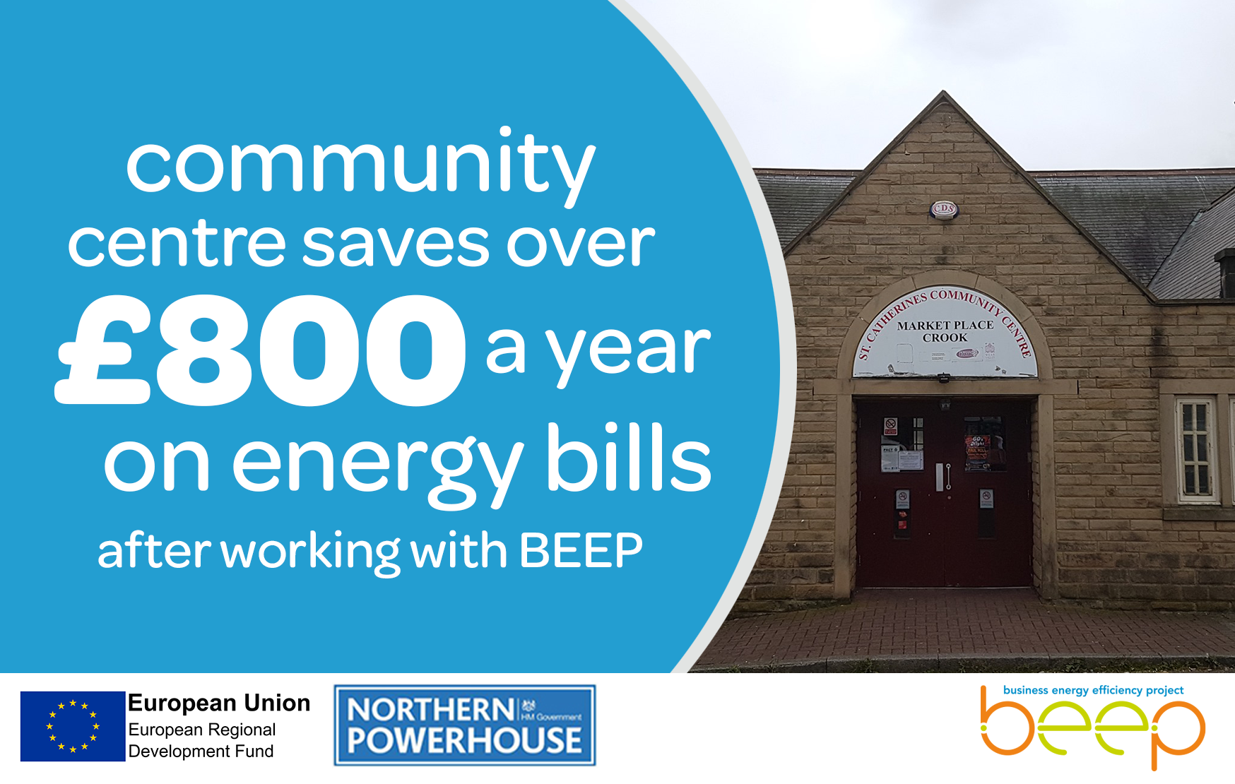 exterior St Catherine's Community Centre overlayed with text community centre saves over £800 a year on energy bills after working with beep